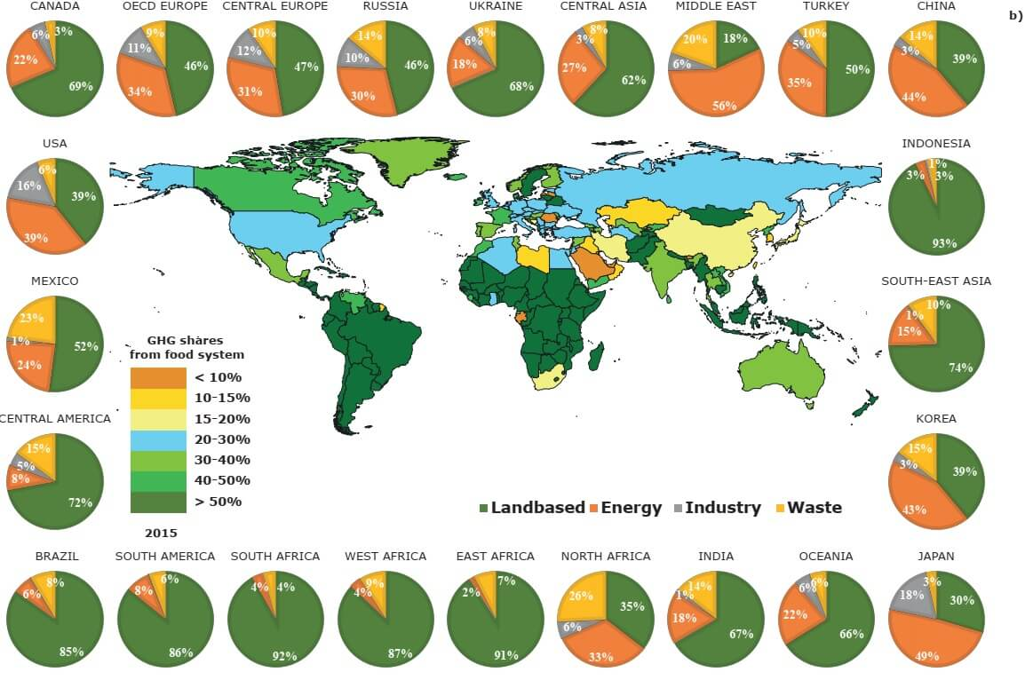 Figure 2 – Anthropogenic emission sectors contributing to the food system.